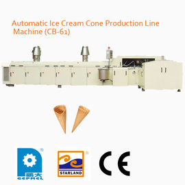 1.5kW Egg Roll Production Line With Batter Tank And Pump System